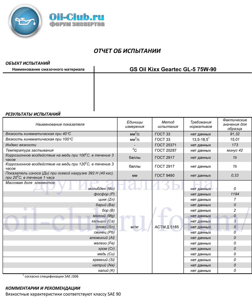 KIXX GEARTEC 75w90 GL-5 1L